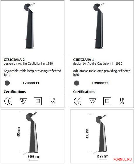 Настольная лампа Flos Gibigiana