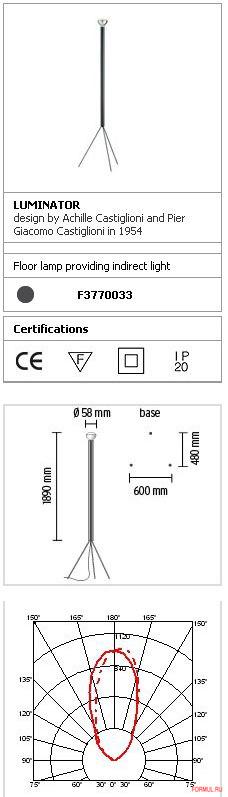 Напольная лампа Flos Luminator
