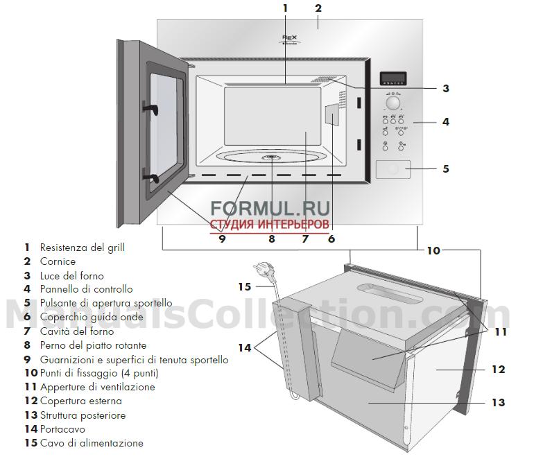 Микроволновая печь Rex Electrolux MO 926 GXE