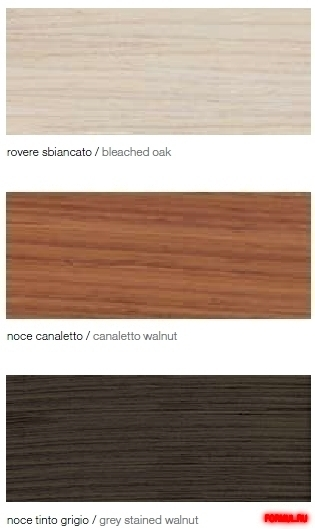 Комплект мебели для ванной Rifra Modus comp.2