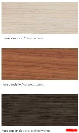 Комплект мебели для ванной Rifra Zenit comp.7