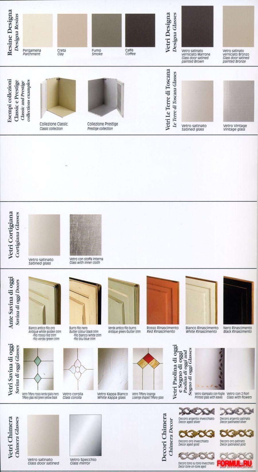 Кухня Zappalorto Designa Bianco