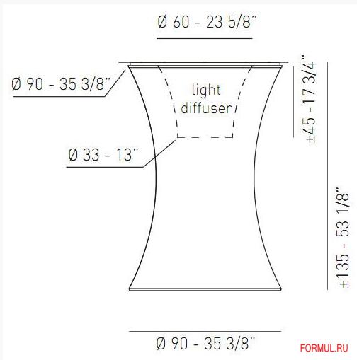 Светильник Axo light PL EULER P